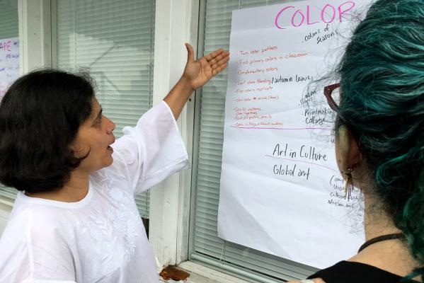 School Community Partnership Art Orientation